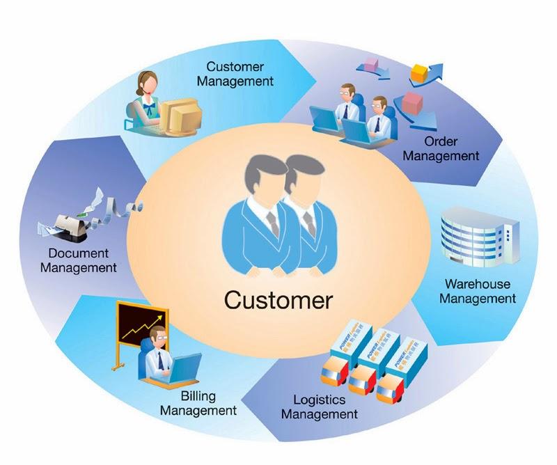 Lợi ích của ERP trong quản trị quan hệ khách hàng